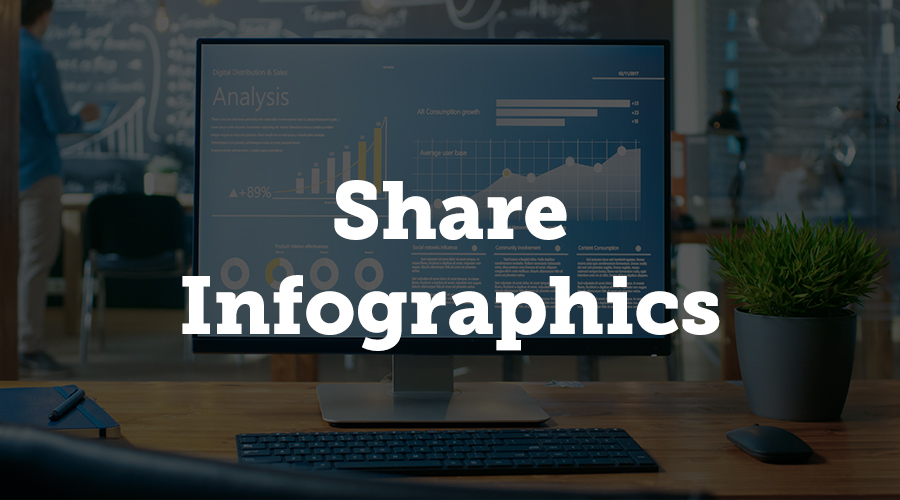 Share some of the event stats with the guests. Data isn't just for internal staff; attendees like to see how well an event they attended performed. You should compile a visually appealing infographic with data that shows total event turnout, total revenue, etc. At the end of the infographic, include a message thanking the attendees for making the figures achievable.