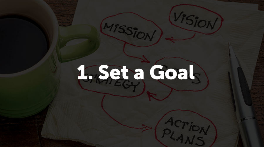 """Ask yourself: """"What will you measure to know you found success?"""" Step one is to create a goal. Without a goal in mind, you won't know how to measure success."""
