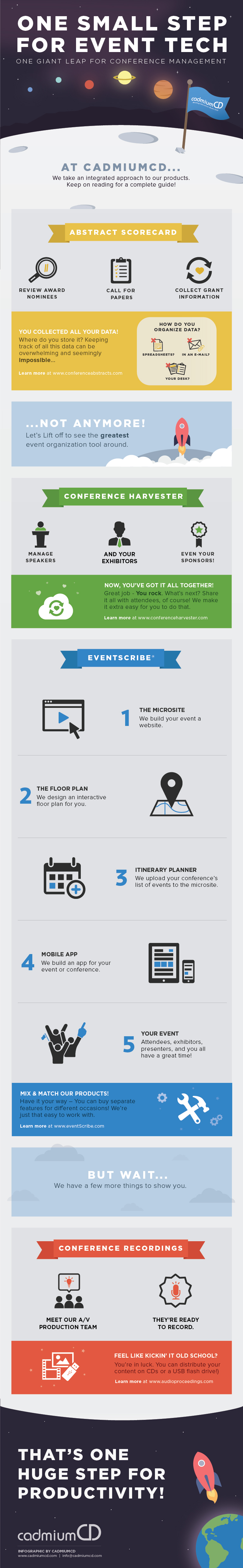 One Small Step for Conference Management Infographic