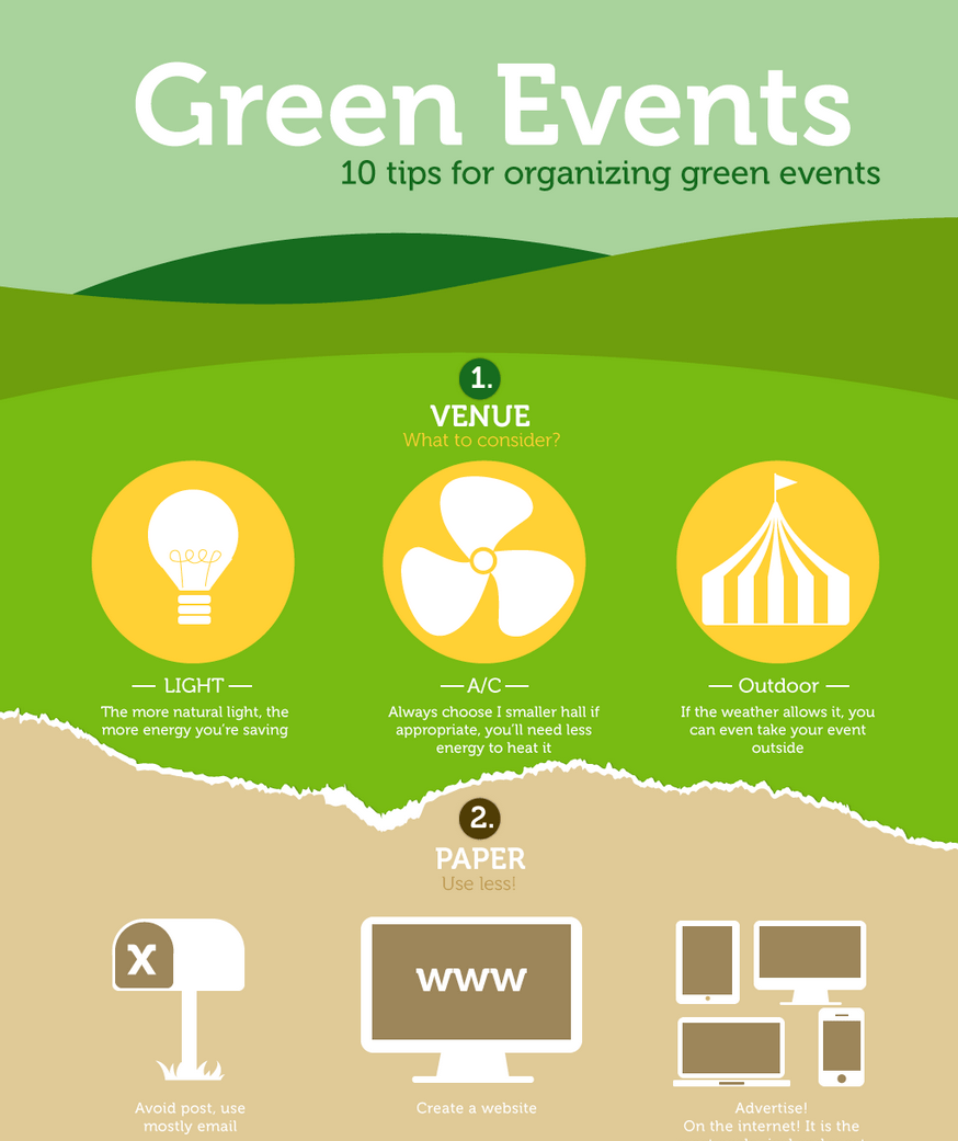 Event planners can create a sustaible green event if they follow these 10 simple event planning tips on this infographic by the team at Weemss